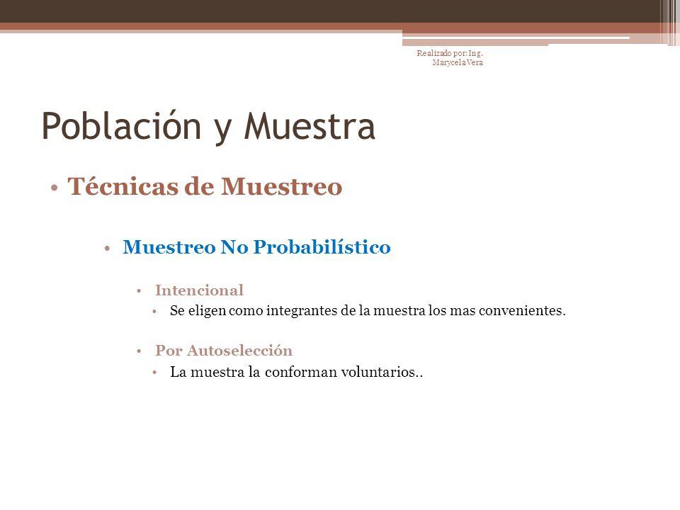 Población y Muestra Técnicas de Muestreo Muestreo No Probabilístico
