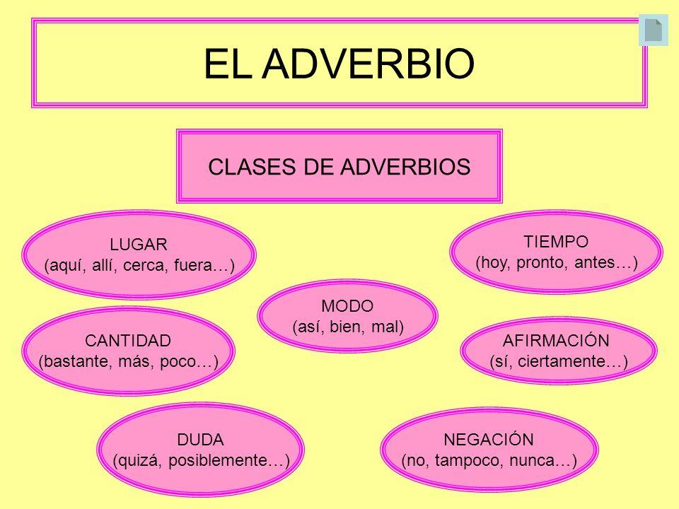 EL ADVERBIO CLASES DE ADVERBIOS LUGAR TIEMPO