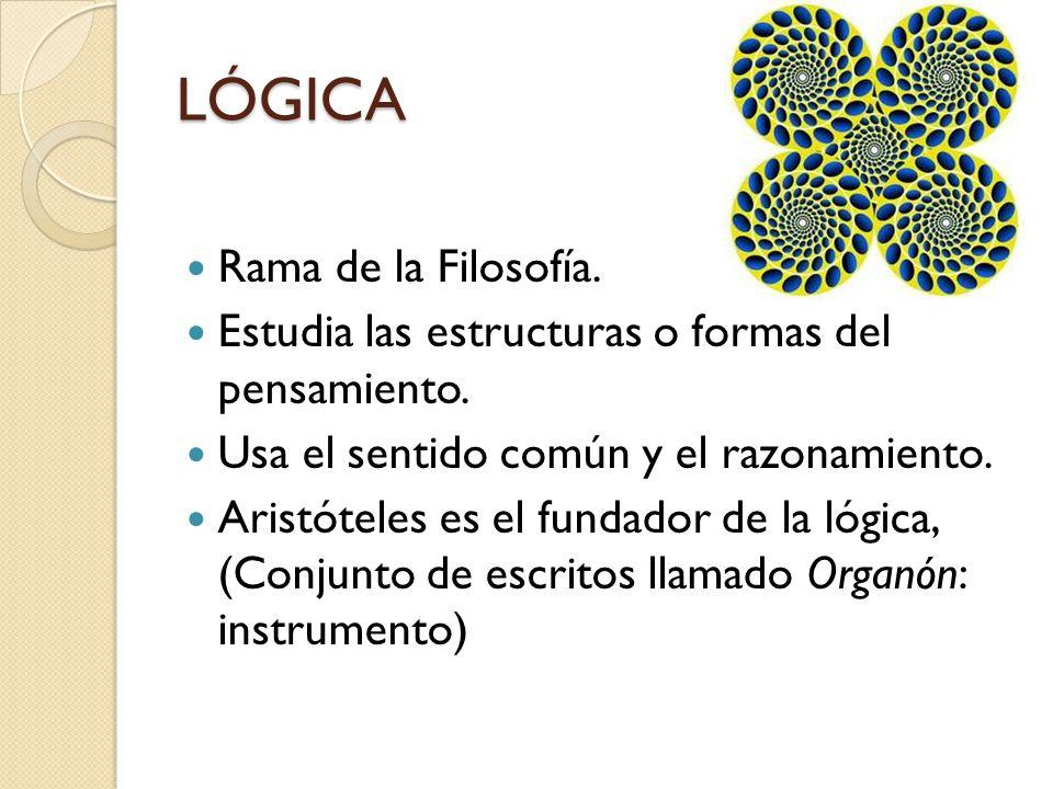 LÓGICA Rama de la Filosofía.