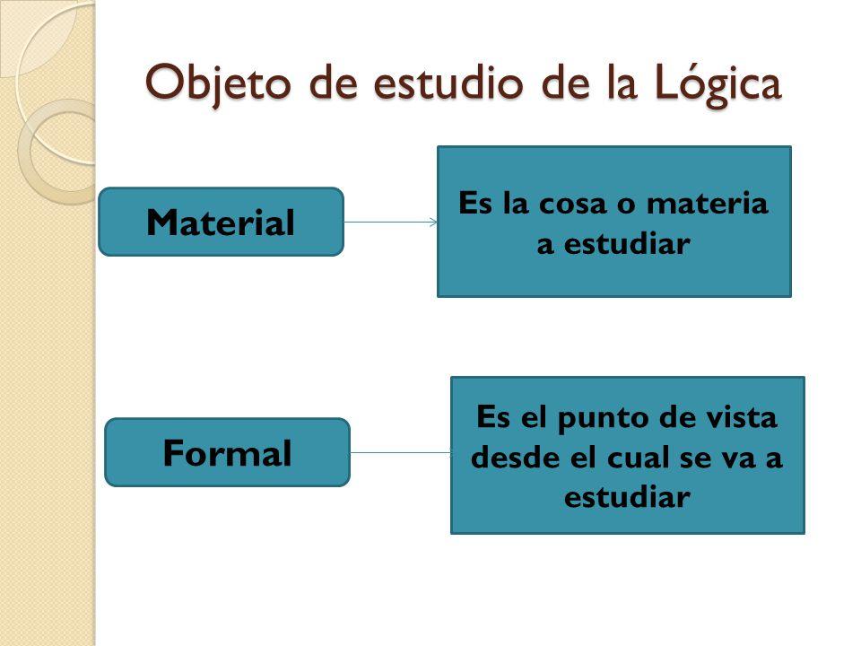 Objeto de estudio de la Lógica