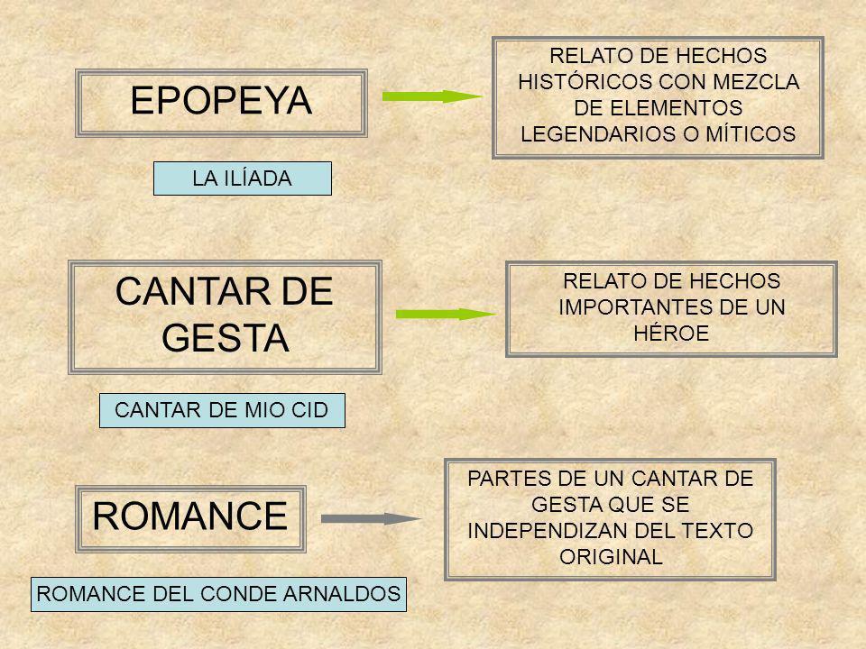 EPOPEYA CANTAR DE GESTA ROMANCE