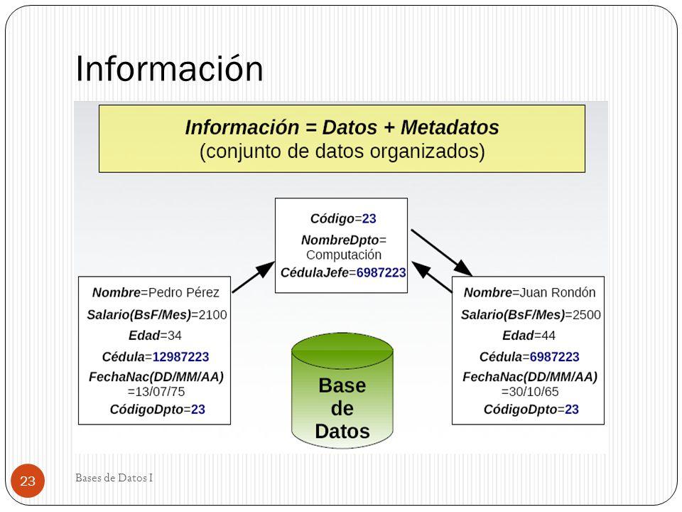 Información Bases de Datos I