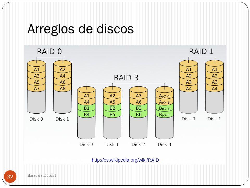 Arreglos de discos Bases de Datos I
