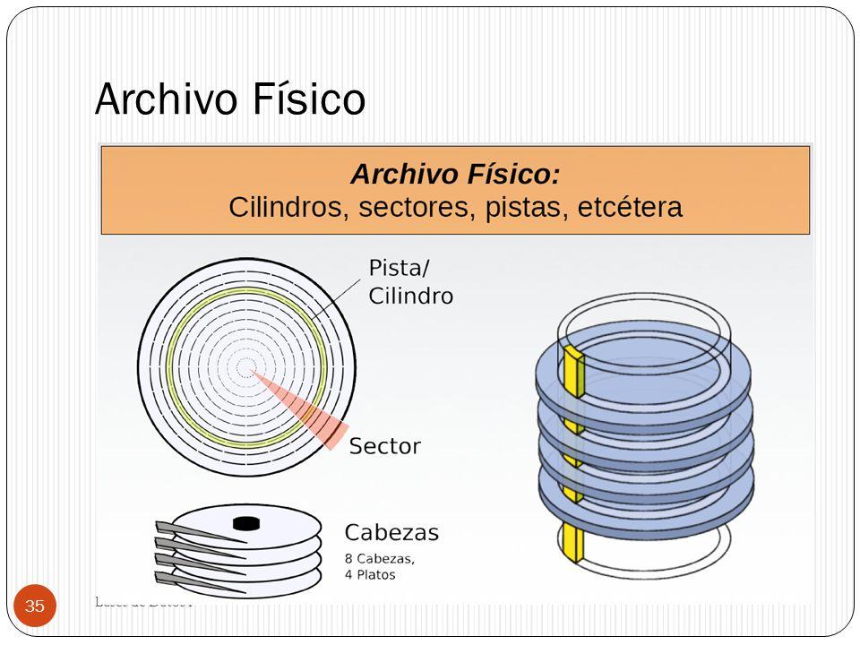 Archivo Físico Bases de Datos I