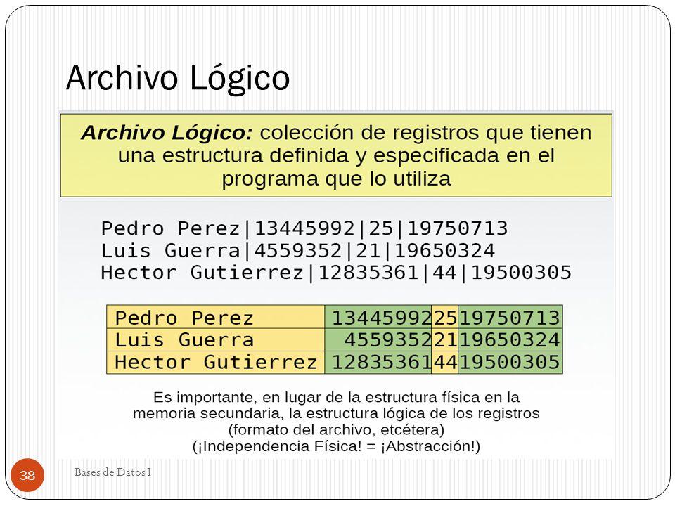 Archivo Lógico Bases de Datos I