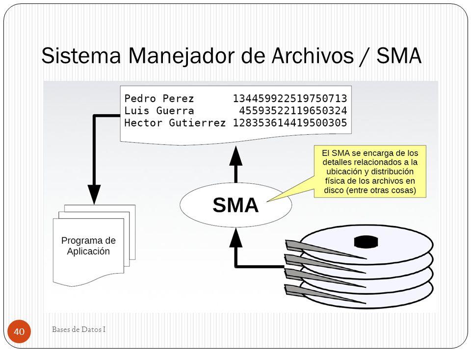 Sistema Manejador de Archivos / SMA