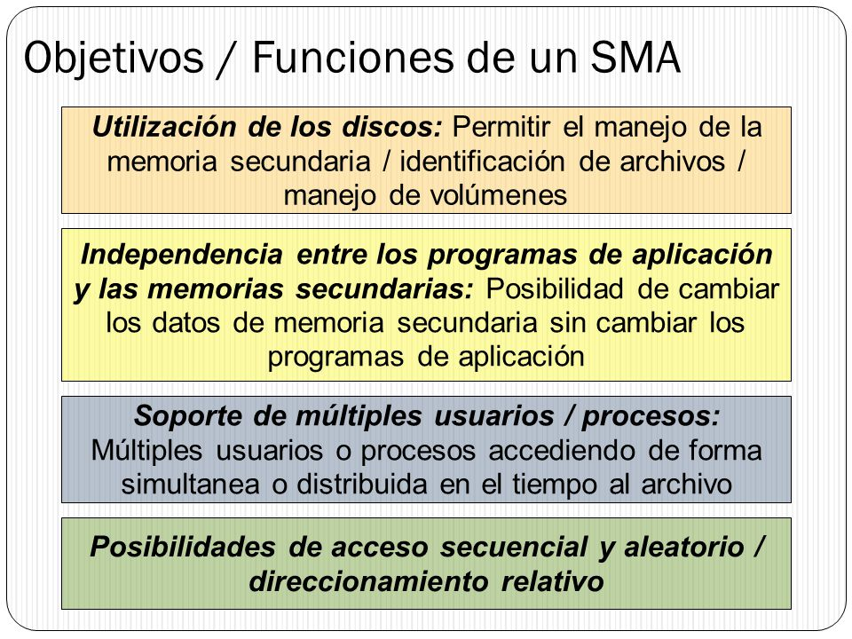 Objetivos / Funciones de un SMA