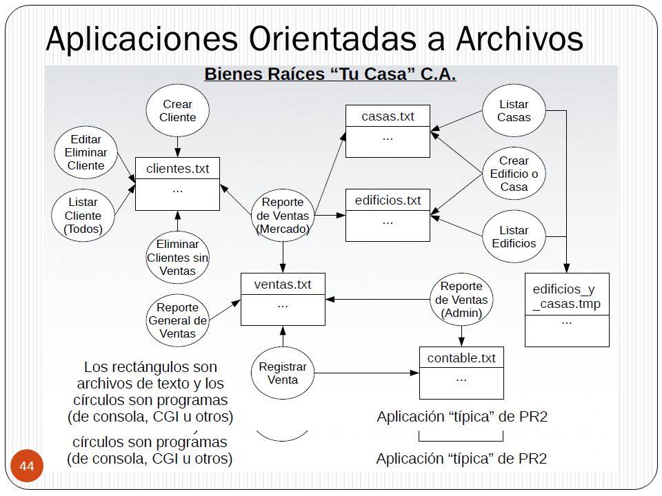 Aplicaciones Orientadas a Archivos