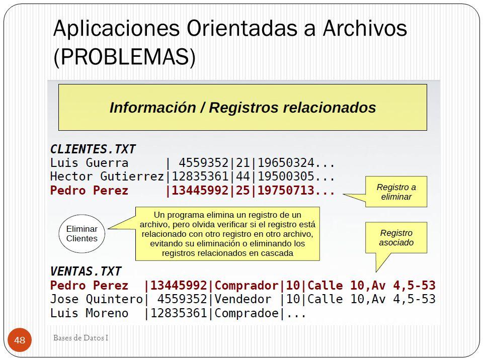 Aplicaciones Orientadas a Archivos (PROBLEMAS)