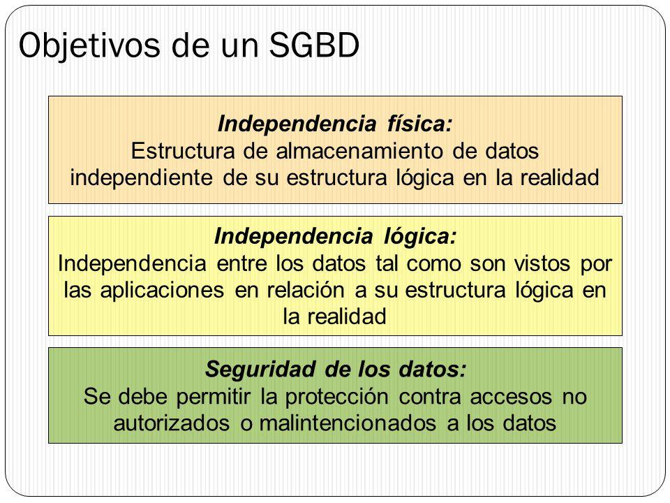 Independencia física: Independencia lógica: Seguridad de los datos: