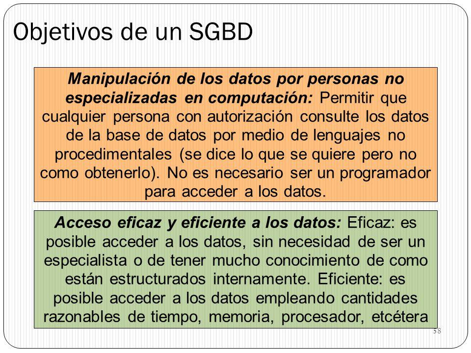 Objetivos de un SGBD