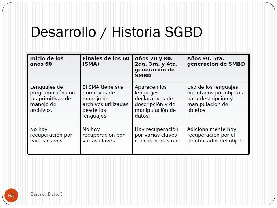 Desarrollo / Historia SGBD