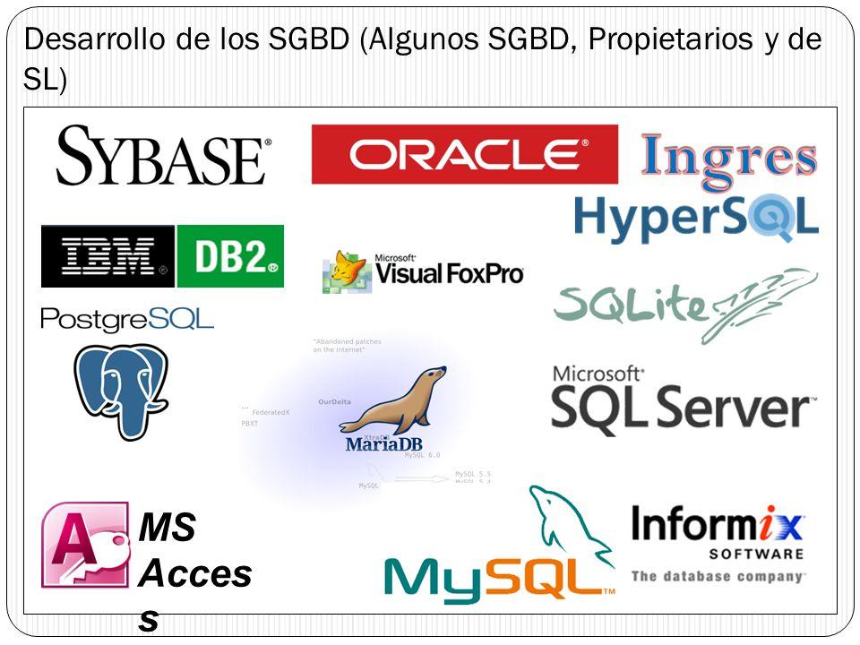 Desarrollo de los SGBD (Algunos SGBD, Propietarios y de SL)