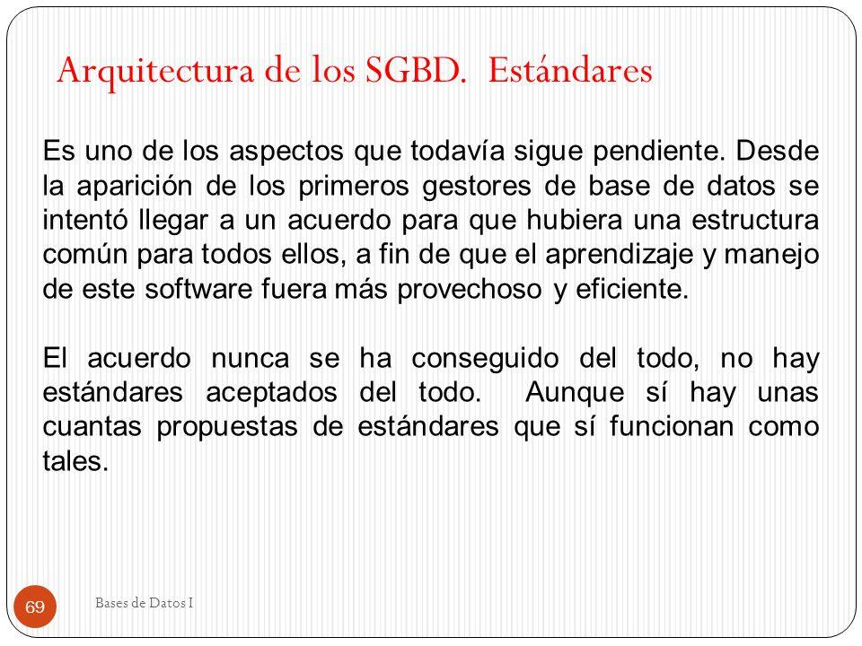 Arquitectura de los SGBD. Estándares