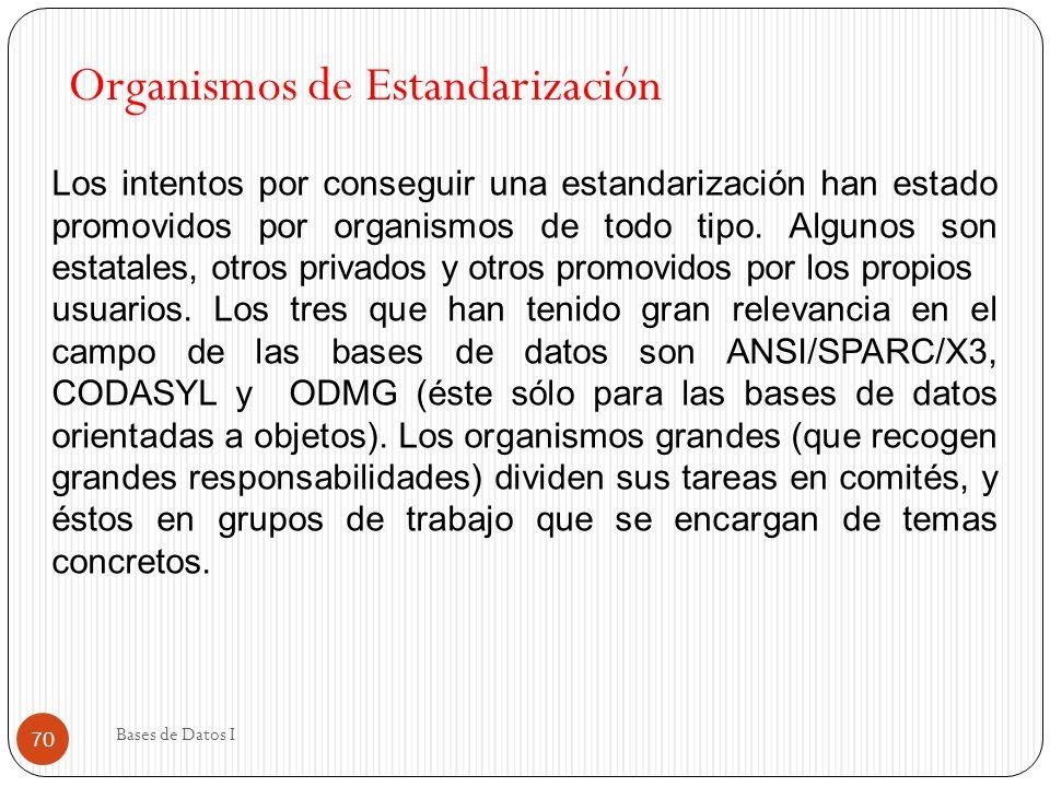 Organismos de Estandarización