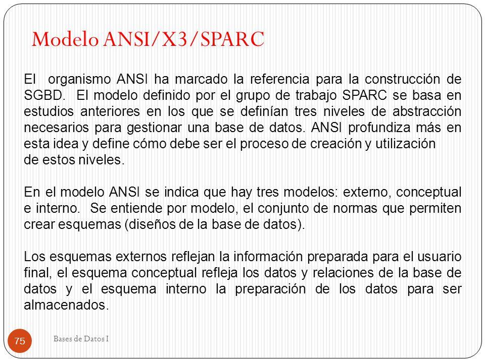 Modelo ANSI/X3/SPARC
