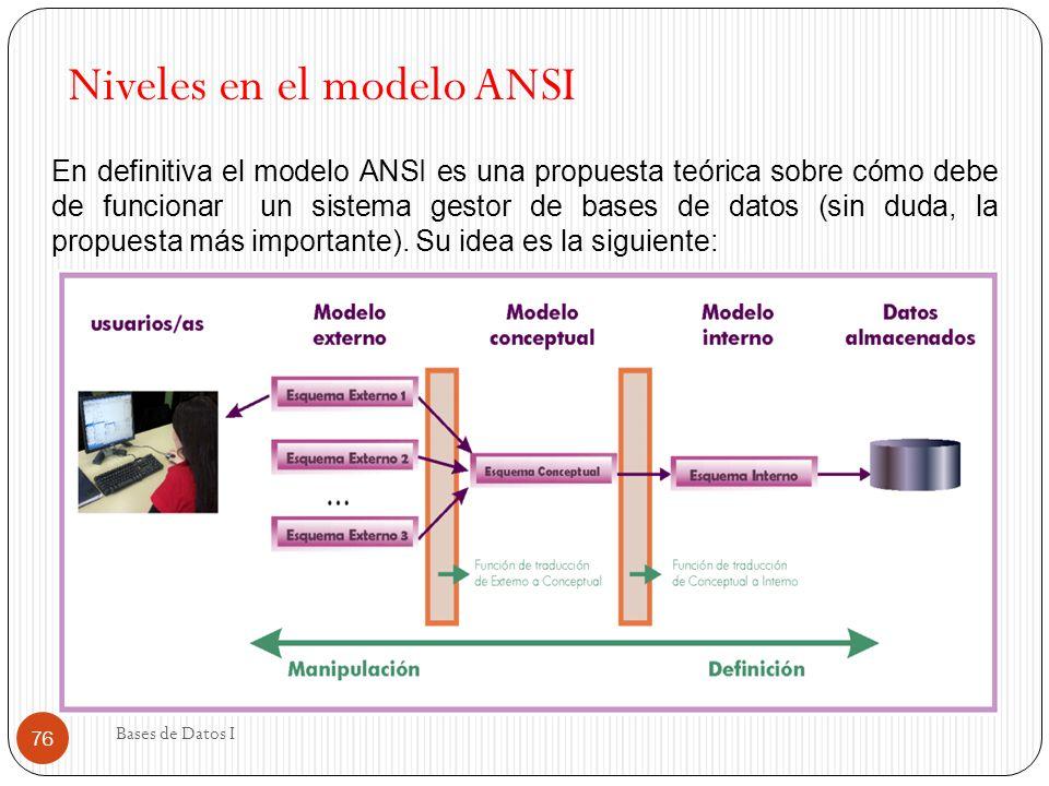 Niveles en el modelo ANSI