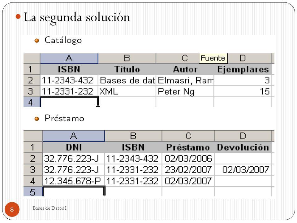 La segunda solución Bases de Datos I