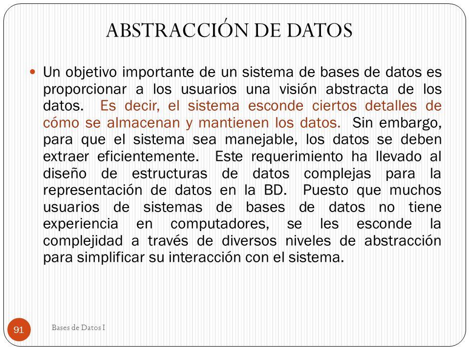 ABSTRACCIÓN DE DATOS
