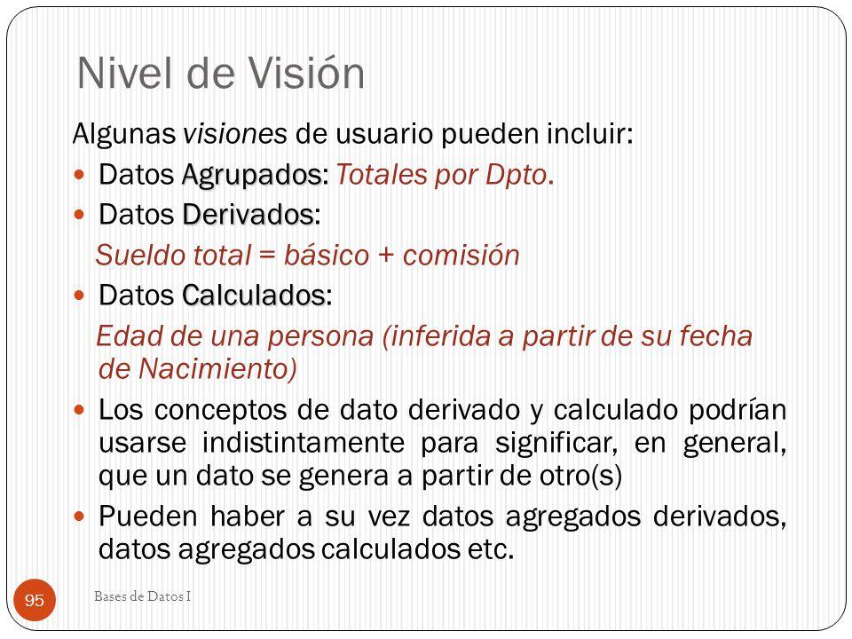 Nivel de Visión Algunas visiones de usuario pueden incluir:
