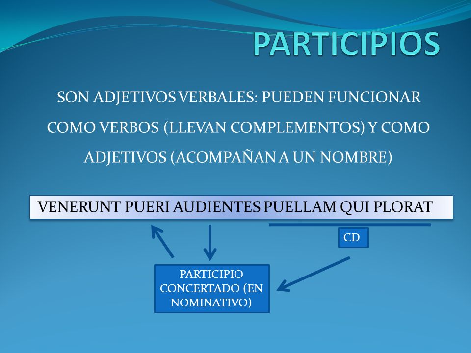 PARTICIPIO CONCERTADO (EN NOMINATIVO)