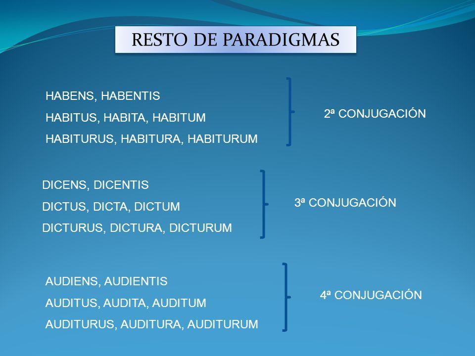 RESTO DE PARADIGMAS HABENS, HABENTIS HABITUS, HABITA, HABITUM