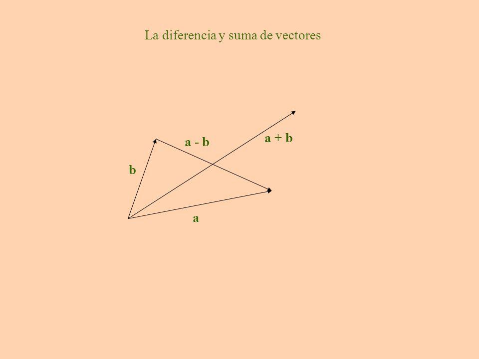 La diferencia y suma de vectores