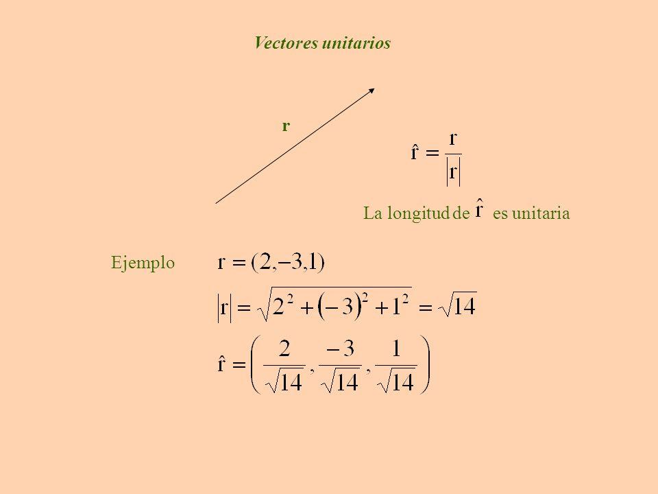 Vectores unitarios r La longitud de es unitaria Ejemplo