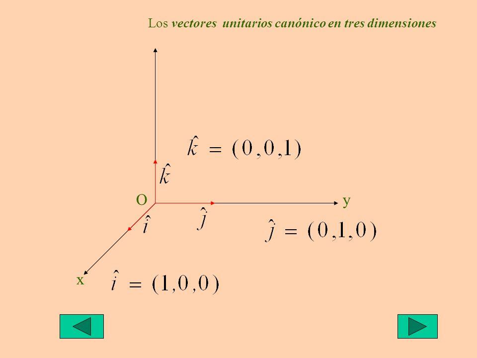 Los vectores unitarios canónico en tres dimensiones