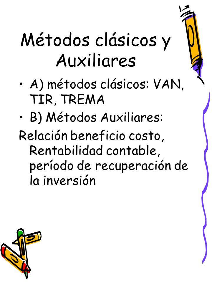 Métodos clásicos y Auxiliares