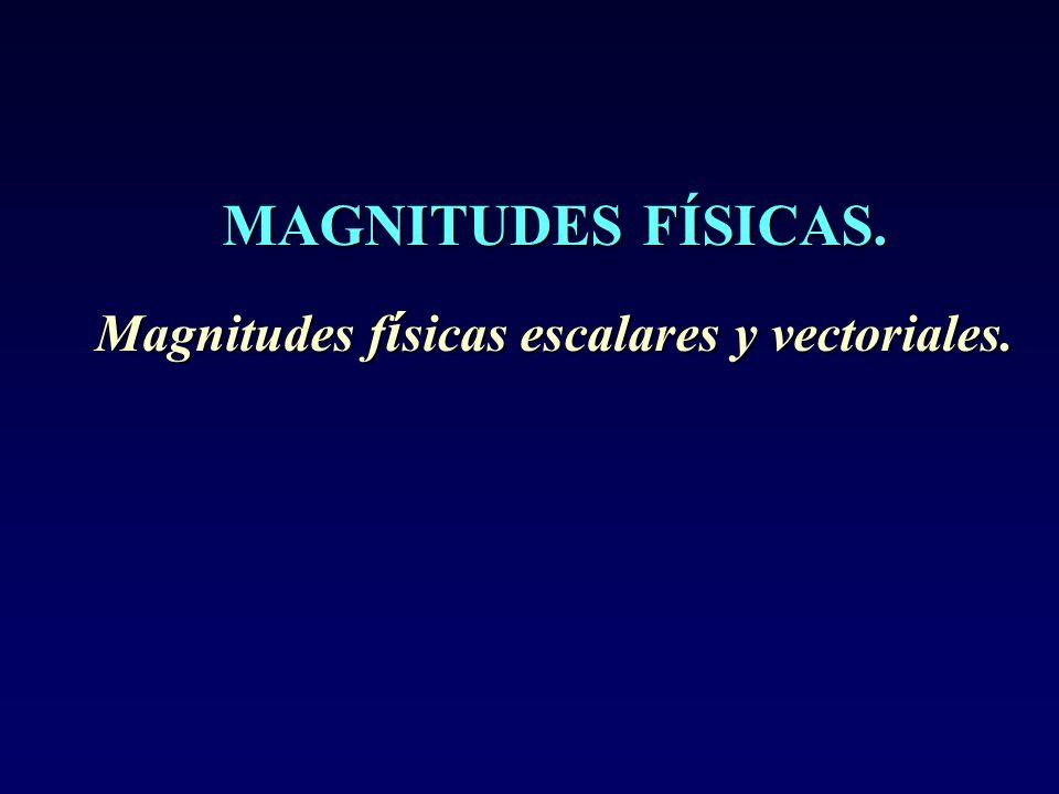 Magnitudes físicas escalares y vectoriales.