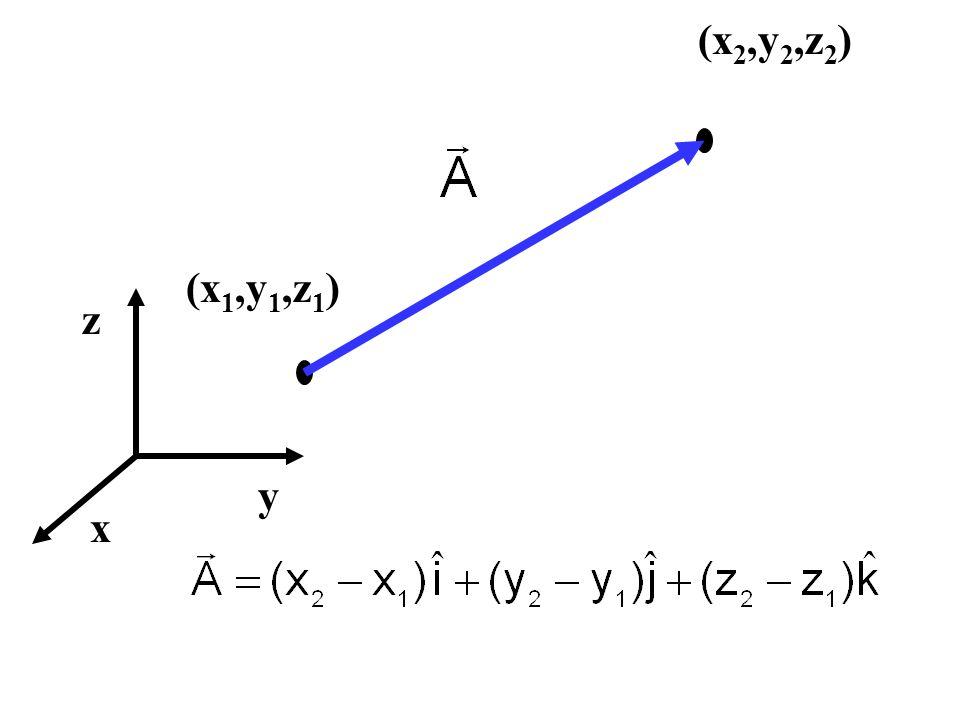 (x2,y2,z2) (x1,y1,z1) z y x
