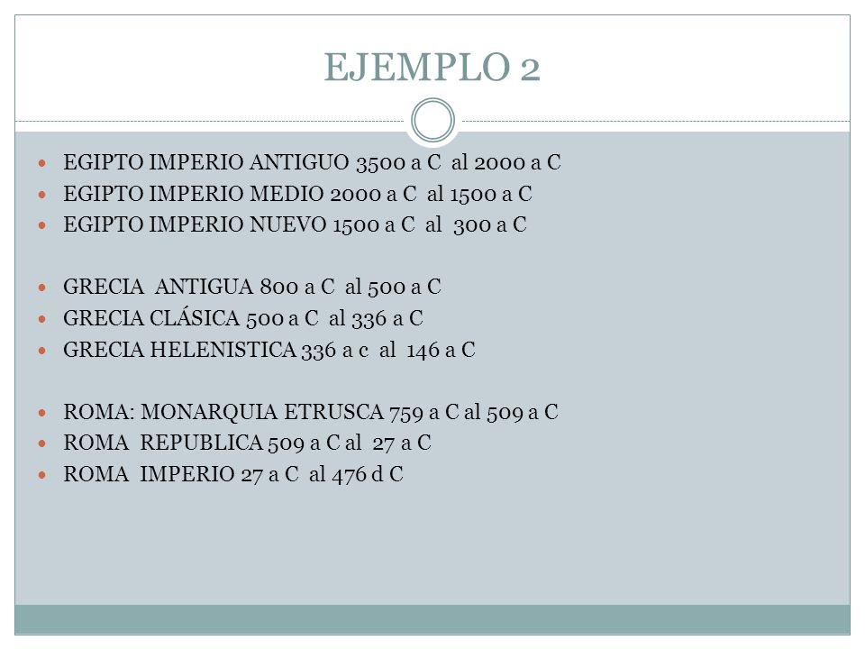 EJEMPLO 2 EGIPTO IMPERIO ANTIGUO 3500 a C al 2000 a C