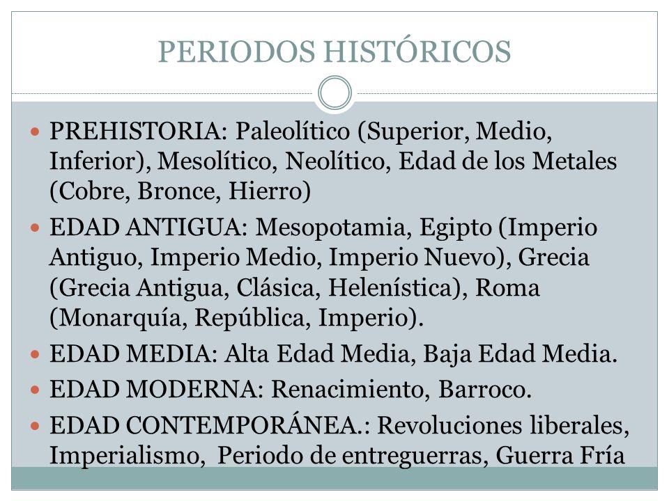 PERIODOS HISTÓRICOSPREHISTORIA: Paleolítico (Superior, Medio, Inferior), Mesolítico, Neolítico, Edad de los Metales (Cobre, Bronce, Hierro)