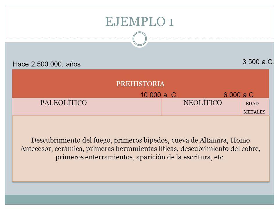 EJEMPLO 1 3.500 a.C. Hace 2.500.000. años PREHISTORIA 10.000 a. C.