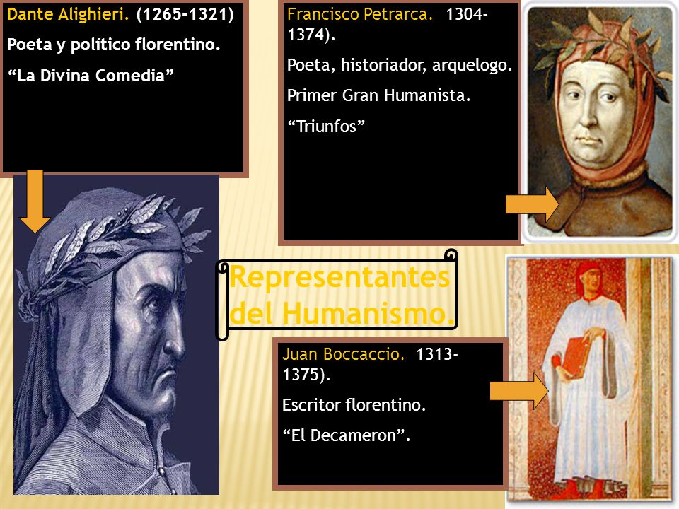 Representantes del Humanismo.