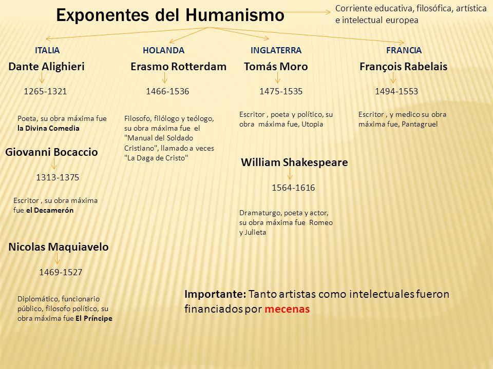 Exponentes del Humanismo