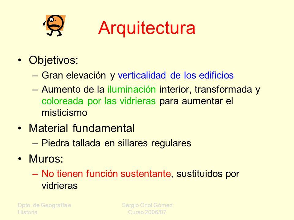 Arquitectura Objetivos: Material fundamental Muros: