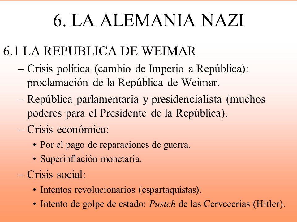 6. LA ALEMANIA NAZI 6.1 LA REPUBLICA DE WEIMAR
