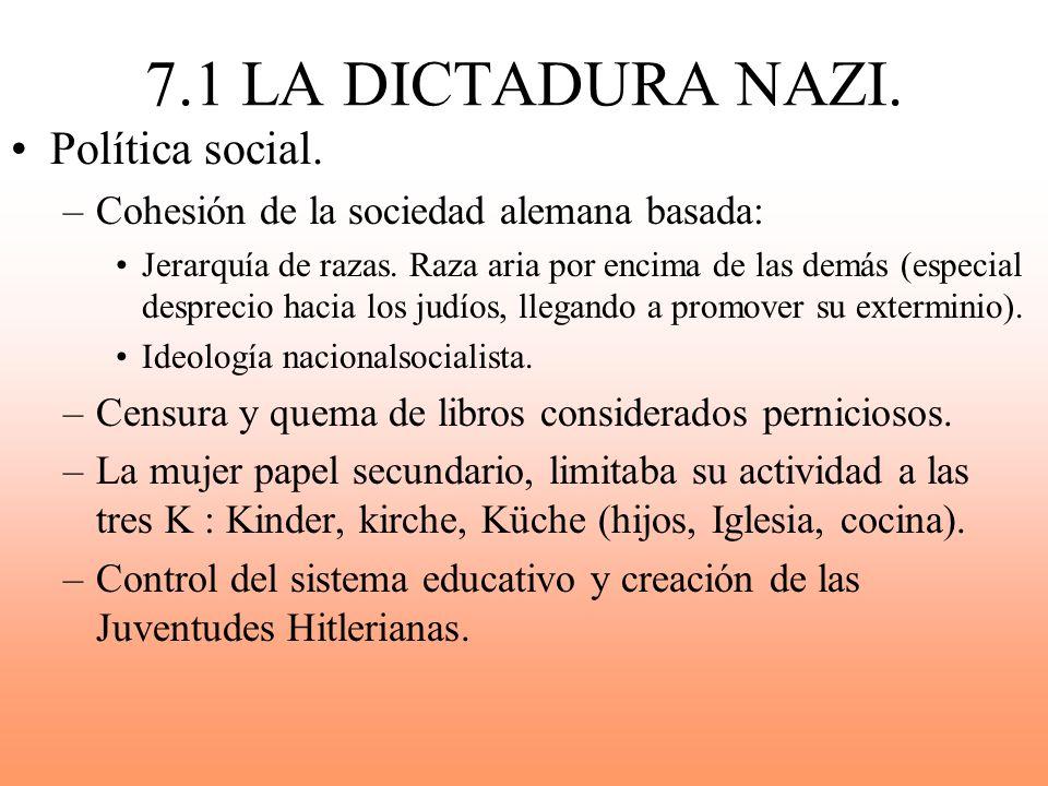 7.1 LA DICTADURA NAZI. Política social.