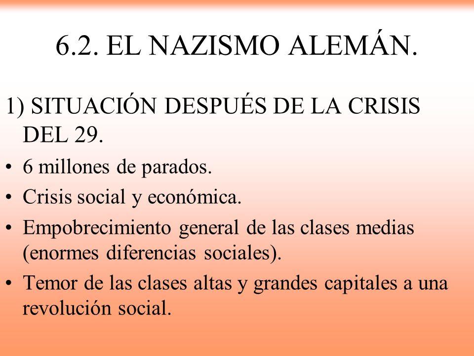 6.2. EL NAZISMO ALEMÁN. 1) SITUACIÓN DESPUÉS DE LA CRISIS DEL 29.