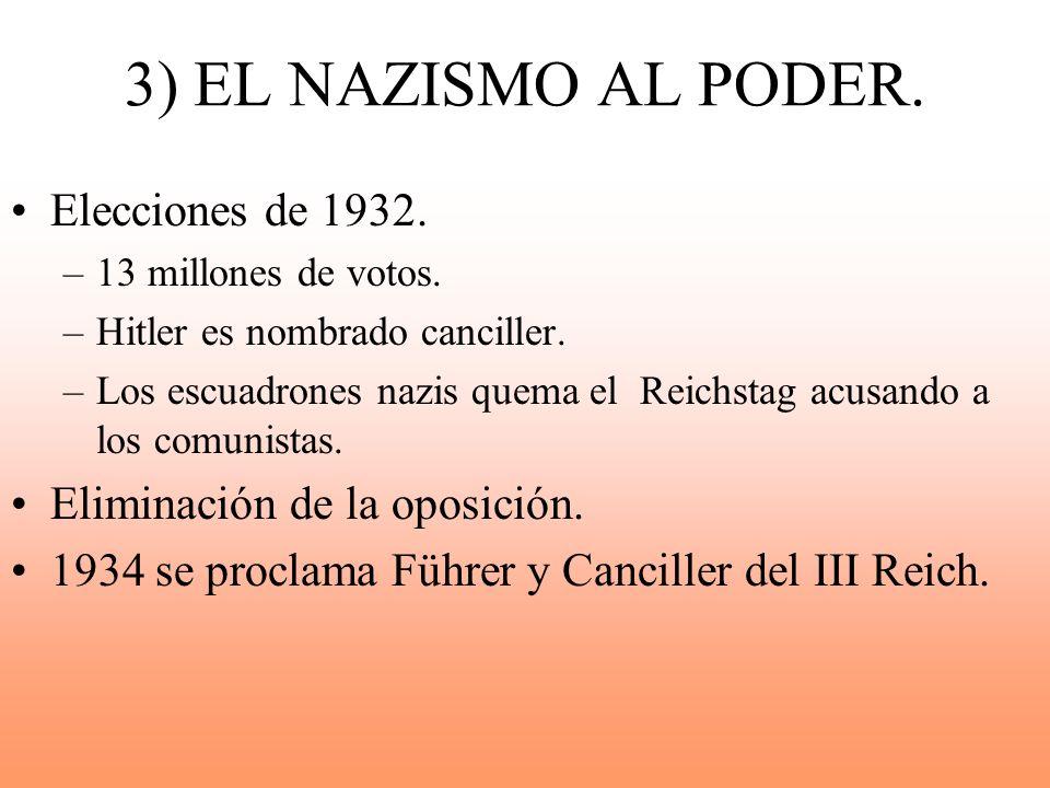 3) EL NAZISMO AL PODER. Elecciones de 1932.