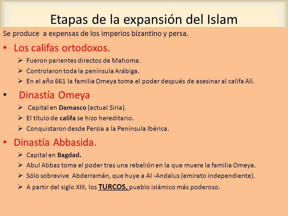 Etapas de la expansión del Islam