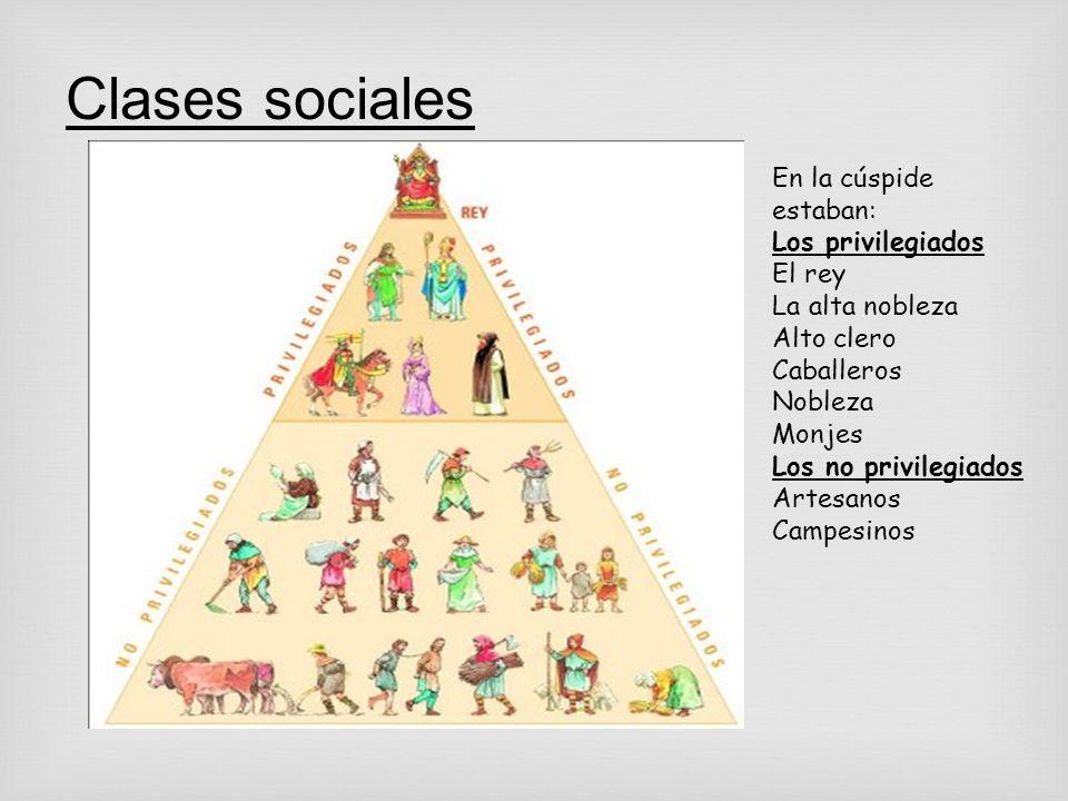Clases sociales En la cúspide estaban: Los privilegiados El rey