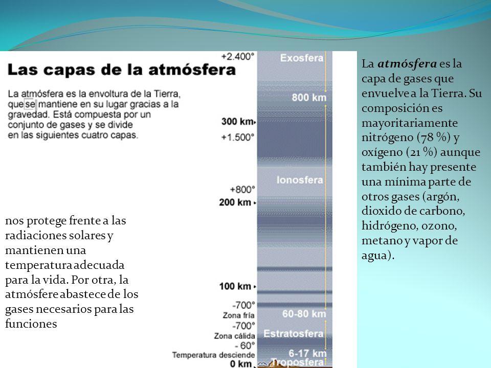 La atmósfera es la capa de gases que envuelve a la Tierra