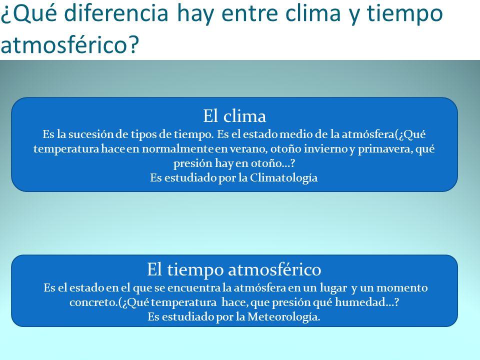 ¿Qué diferencia hay entre clima y tiempo atmosférico