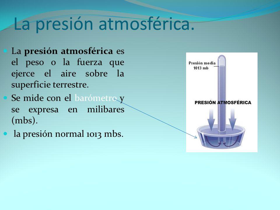 La presión atmosférica.