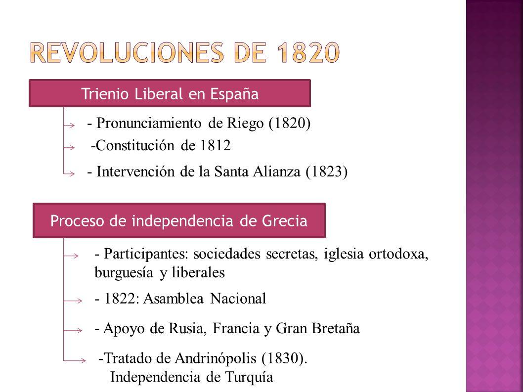 Revoluciones de 1820 Trienio Liberal en España