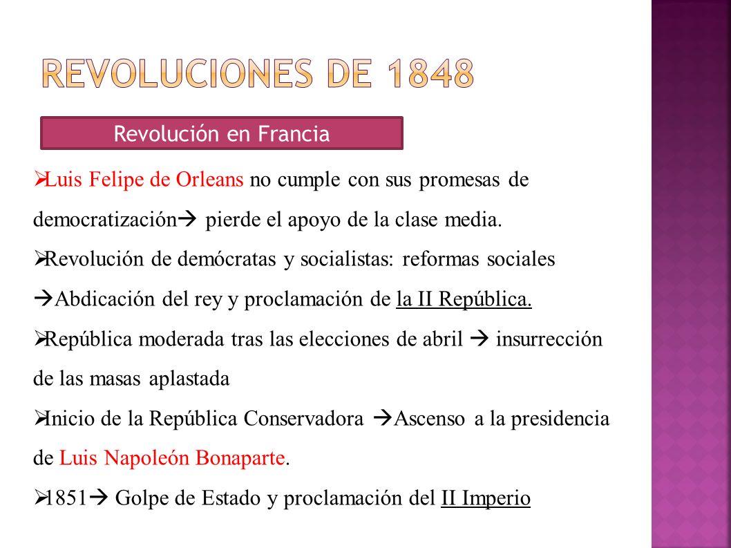 Revoluciones de 1848 Revolución en Francia
