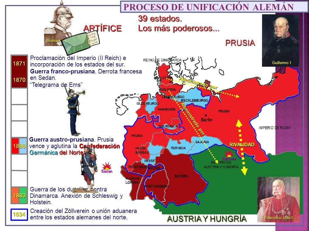 PROCESO DE UNIFICACIÓN ALEMÁN